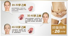 五大秒招预防卵巢早衰