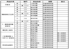 易明医药核心产品米格列醇片(奥